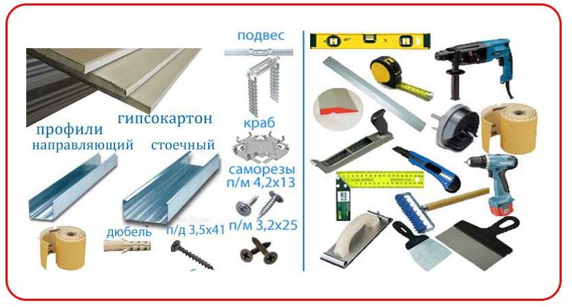 Инструменты для установки перегородки
