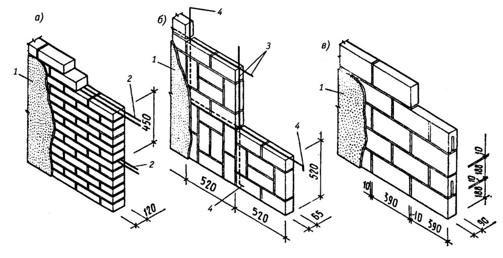 Кладка перегородок из кирпича-пошаговая инструкция